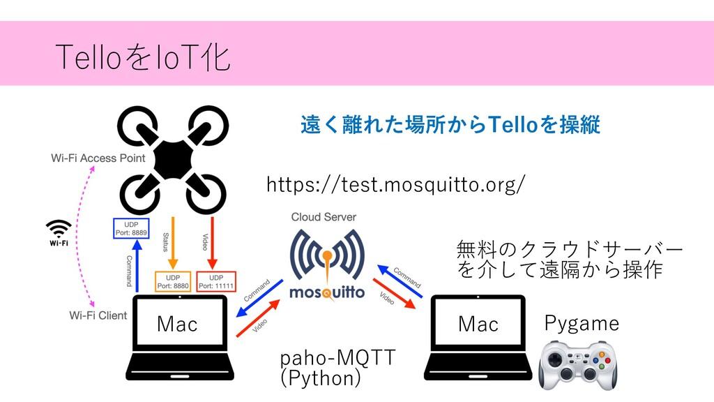 TelloをIoT化 無料のクラウドサーバー を介して遠隔から操作 https://test....