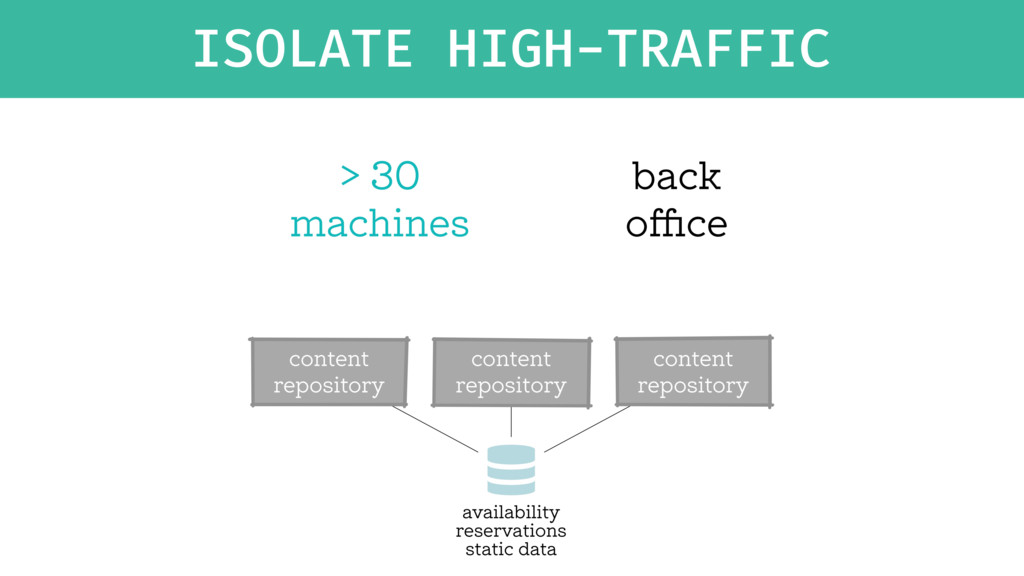 ISOLATE HIGH-TRAFFIC