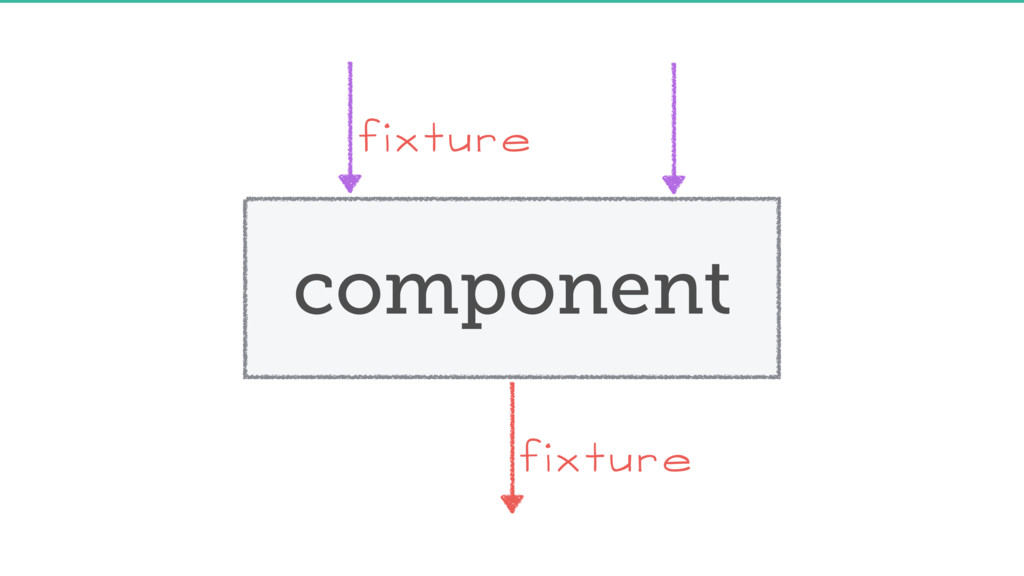 component gjyuvsf gjyuvsf