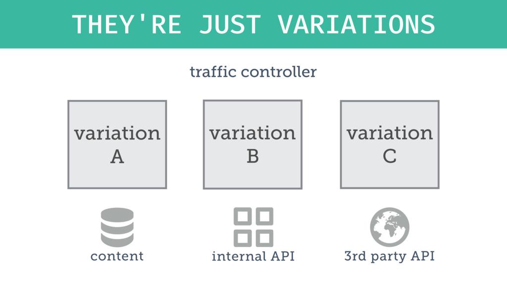traffic controller variation A variation C vari...