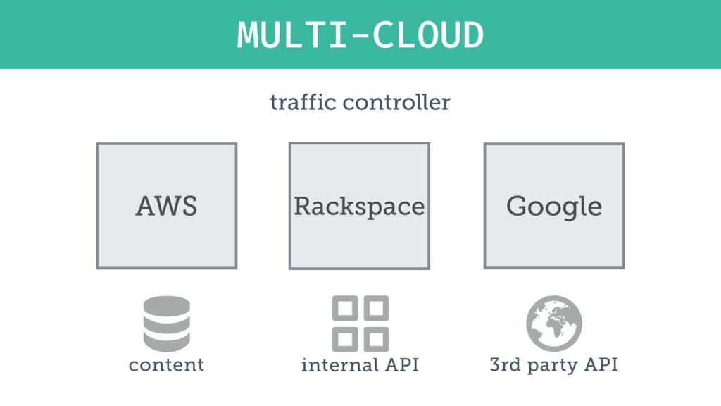traffic controller AWS Google Rackspace MULTI-C...