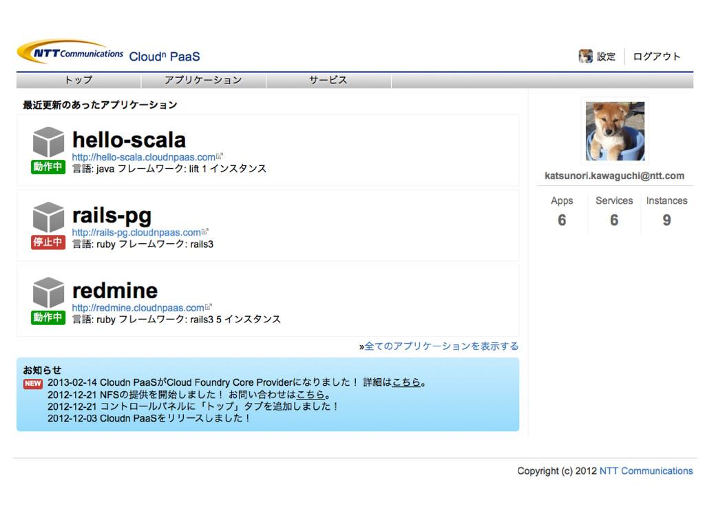 Cloudn PaaS UI