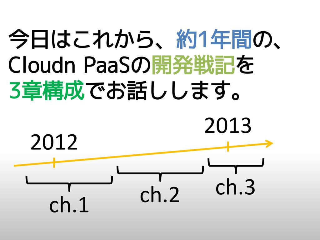 今日はこれから、約1年間の、 Cloudn PaaSの開発戦記を 3章構成でお話しします。 2...