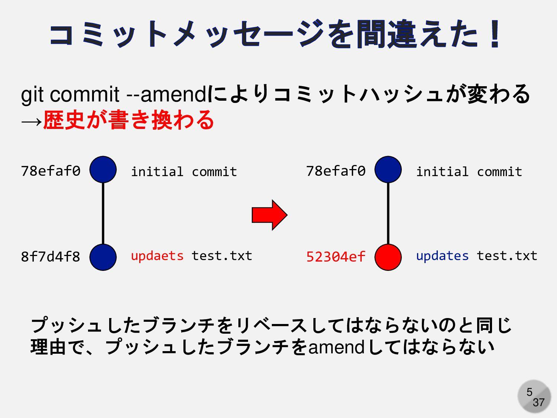 5 initial commit 78efaf0 8f7d4f8 updaets test.t...