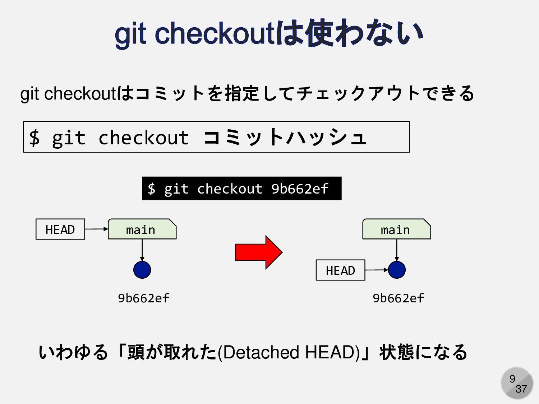 9 git checkoutはコミットを指定してチェックアウトできる $ git checko...