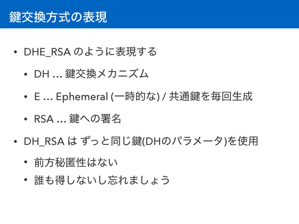 伴ަํࣜͷදݱ • DHE_RSA ͷΑ͏ʹදݱ͢Δ • DH … 伴ަϝΧχζϜ • E...