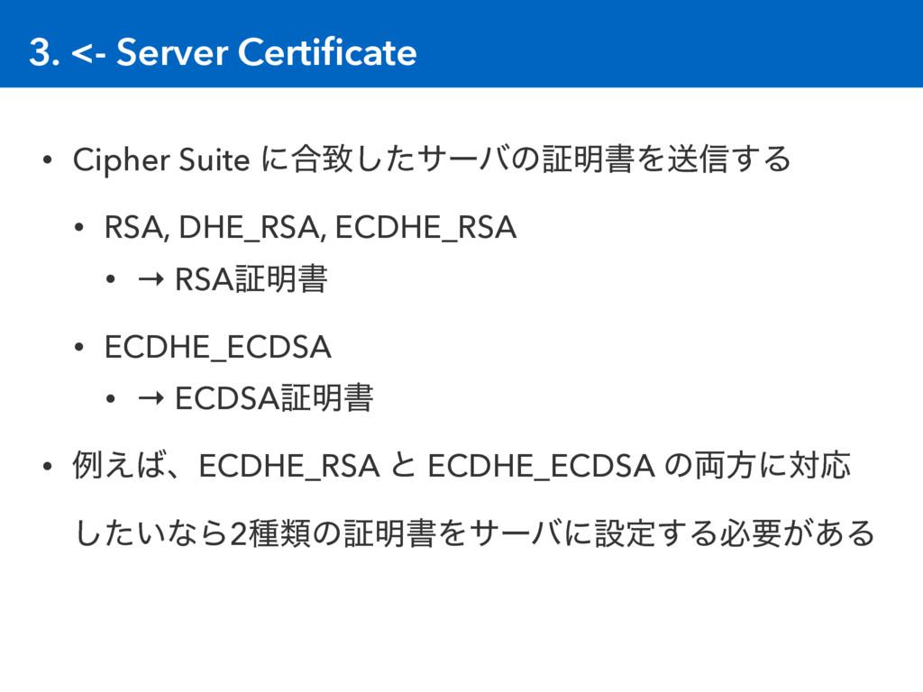3. <- Server Certificate • Cipher Suite ʹ߹கͨ͠αʔό...