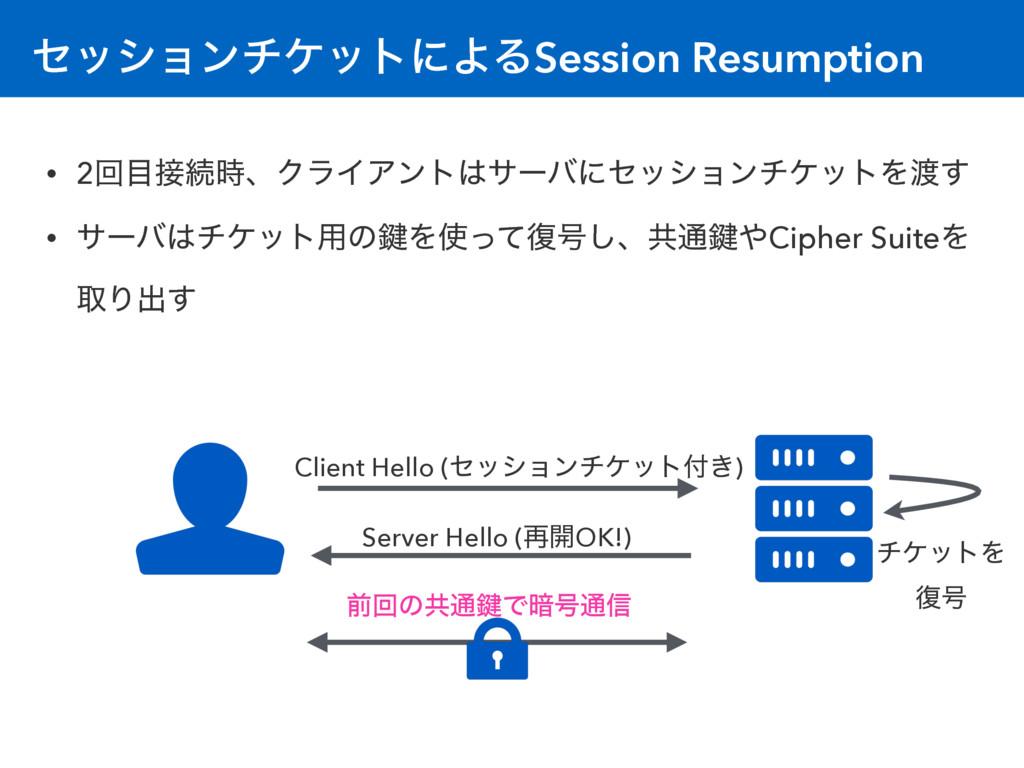 ηογϣϯνέοτʹΑΔSession Resumption • 2ճଓɺΫϥΠΞϯτ...