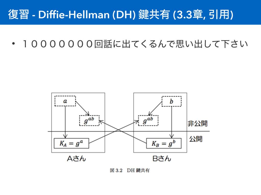 ෮श - Diffie-Hellman (DH) 伴ڞ༗ (3.3ষ, Ҿ༻) • ̍̌̌̌̌̌...