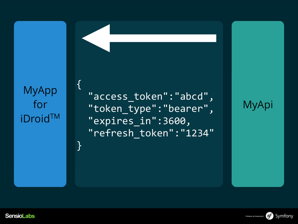 "MyApp for iDroidTM MyApi ! ! {    ""access_to..."