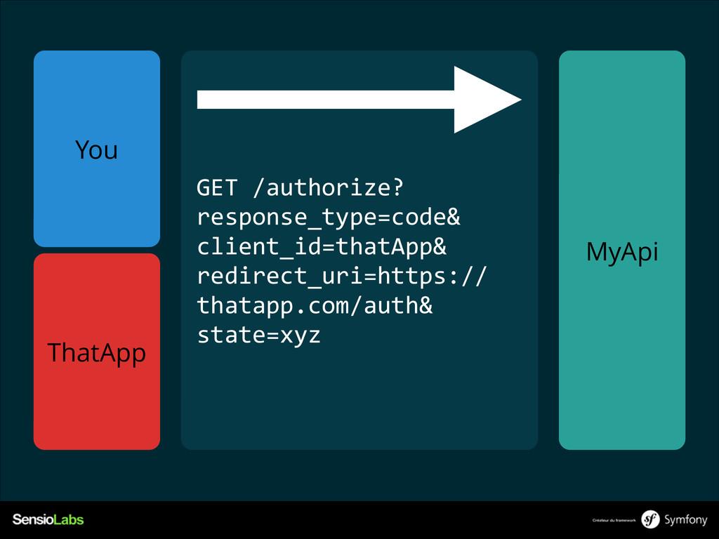You MyApi ! ! GET /authorize?  response_type=...