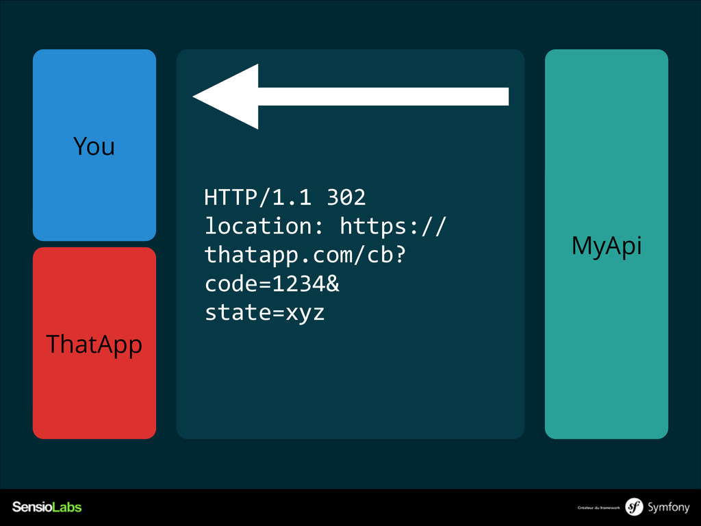 You MyApi ! HTTP/1.1 302  location: https://...