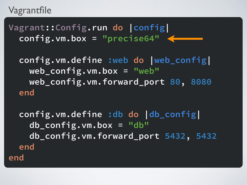 Vagrantfile Vagrant::Config.run do |config| conf...