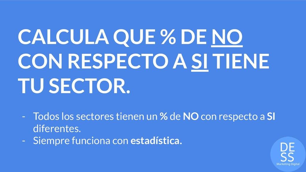 CALCULA QUE % DE NO CON RESPECTO A SI TIENE TU ...