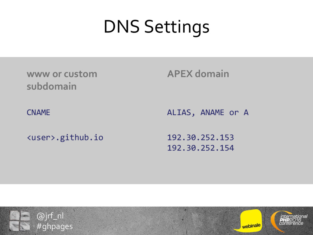 @jrf_nl #ghpages DNS Settings www or custom sub...