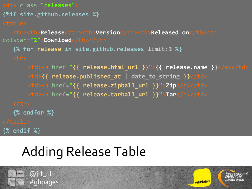@jrf_nl #ghpages Adding Release Table <div clas...