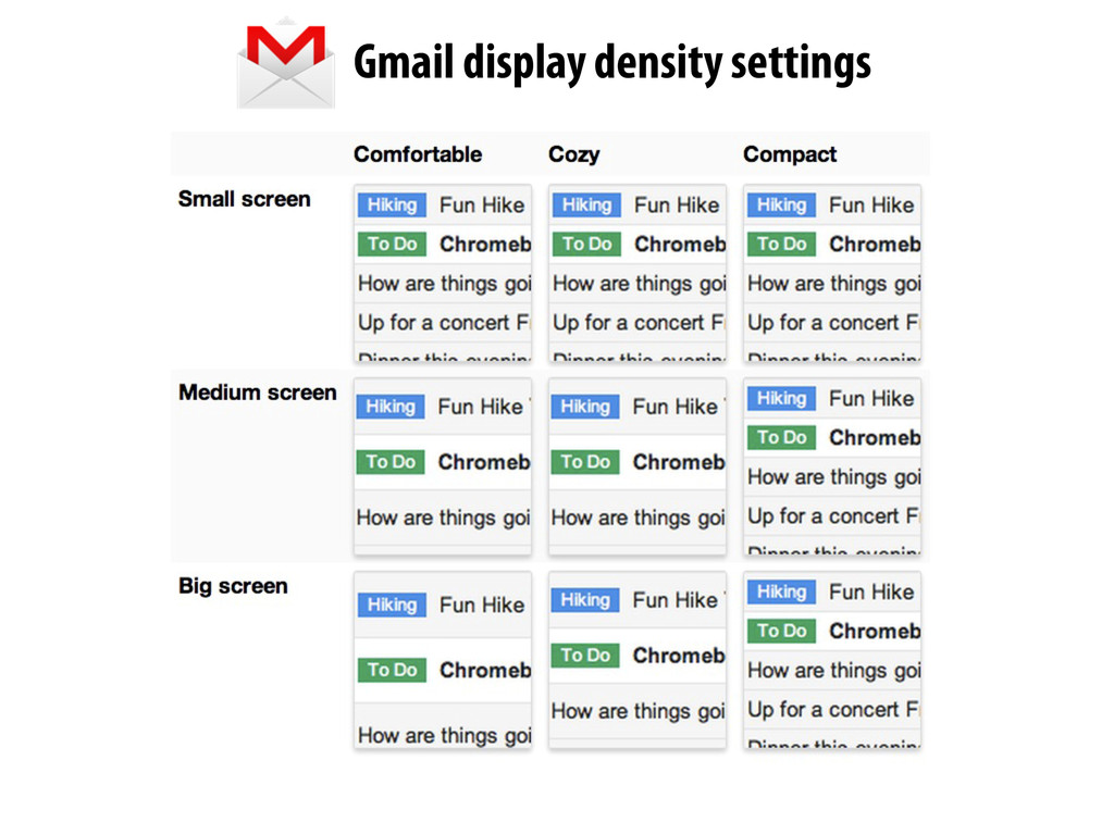 Gmail display density settings