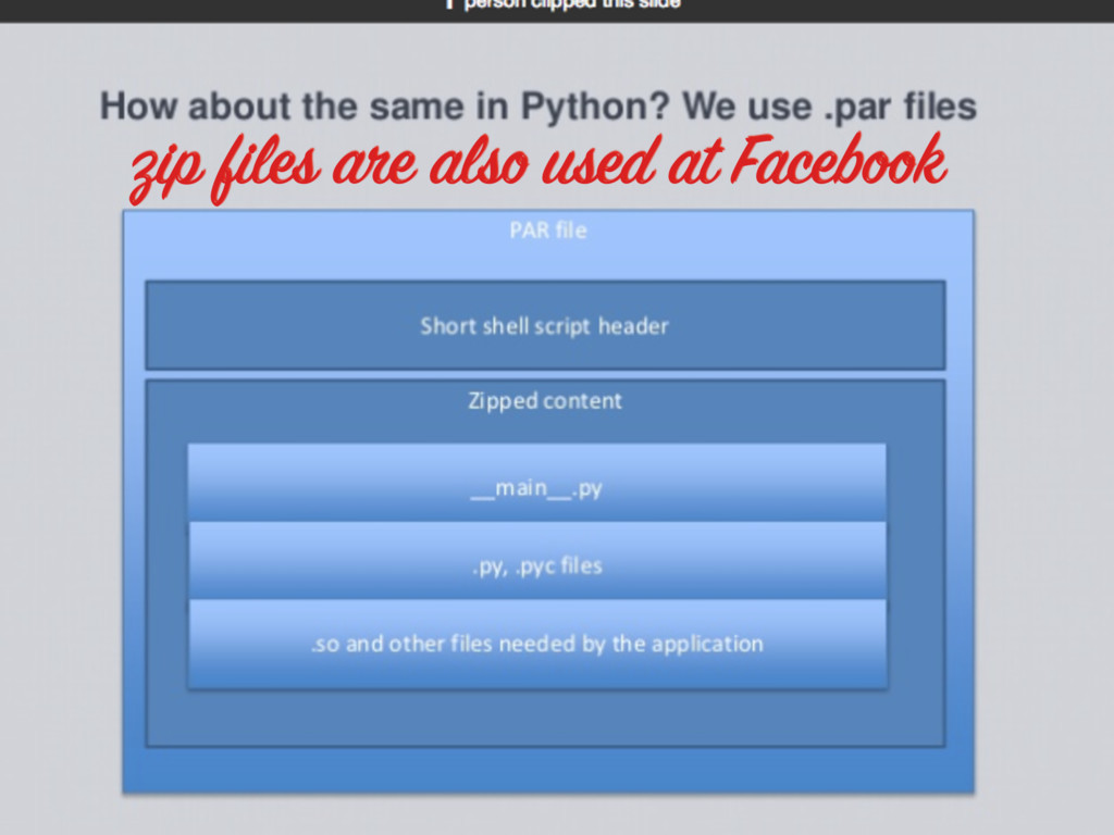 zip files are also used at Facebook