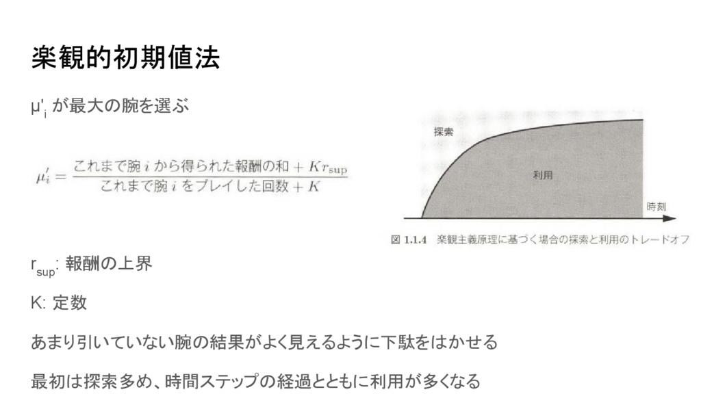 楽観的初期値法 μ' i が最大の腕を選ぶ r sup : 報酬の上界 K: 定数 あまり引い...