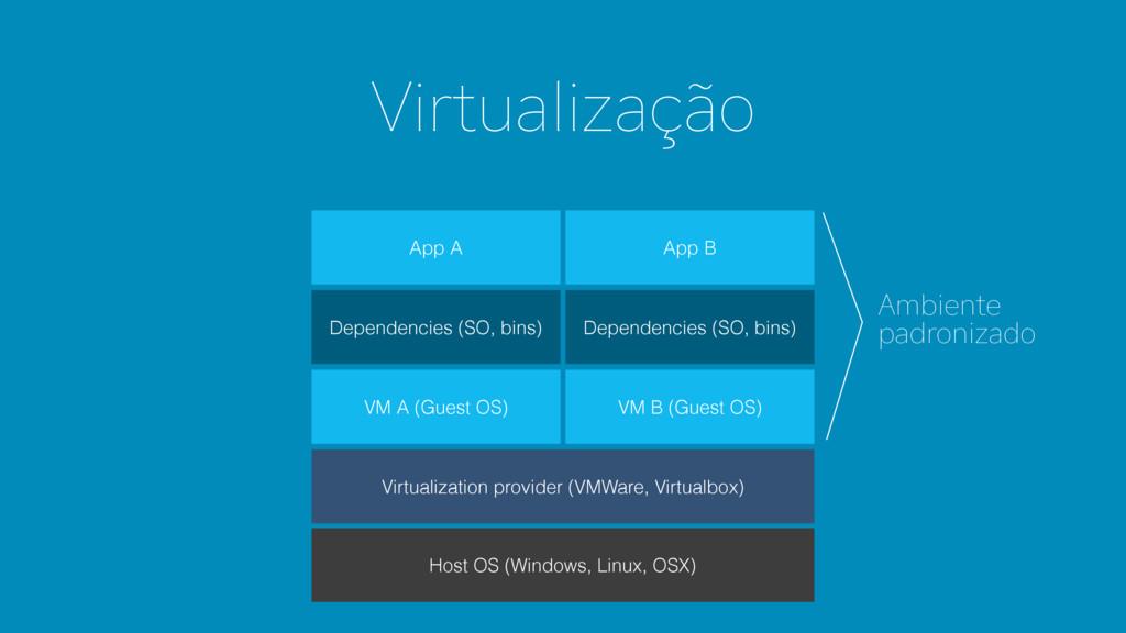 7JSUVBMJ[BÇÄP Host OS (Windows, Linux, OSX) VM ...