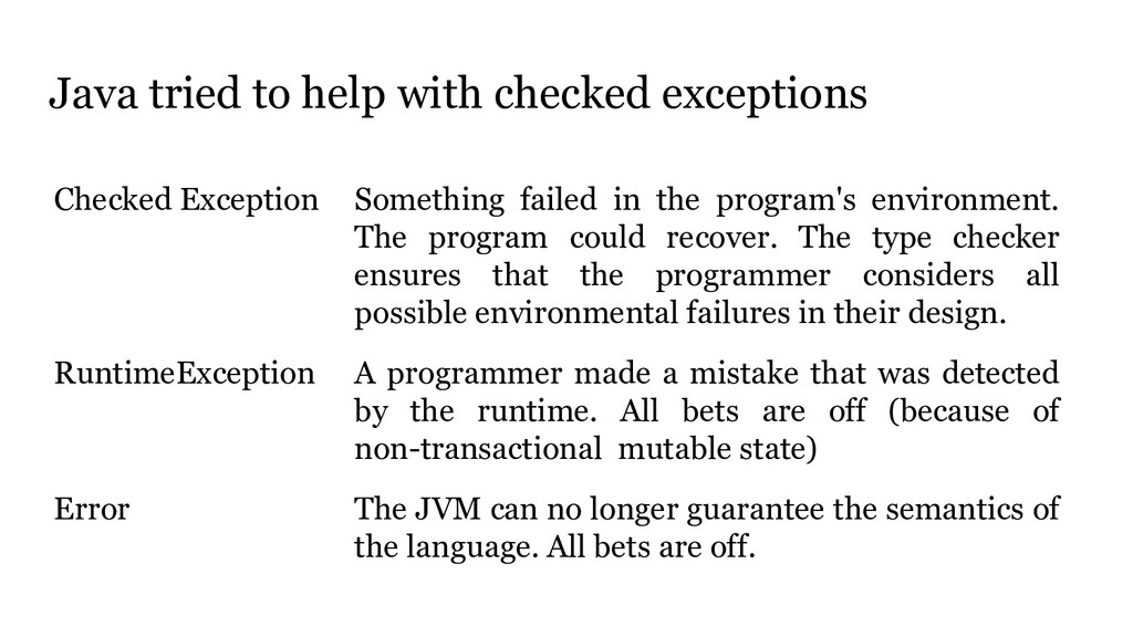 Java tried to help with checked exceptions Chec...