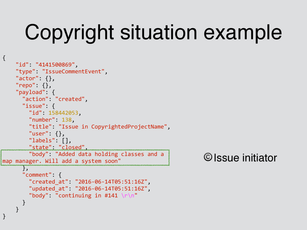 """Copyright situation example { """"id"""": """"4141500869..."""