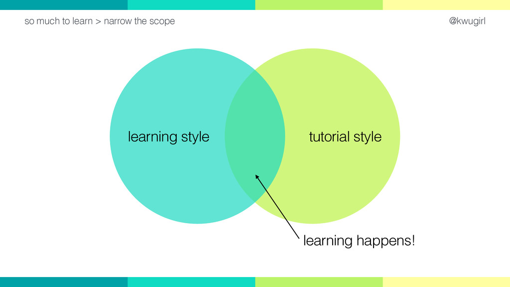 @kwugirl so much to learn > narrow the scope le...