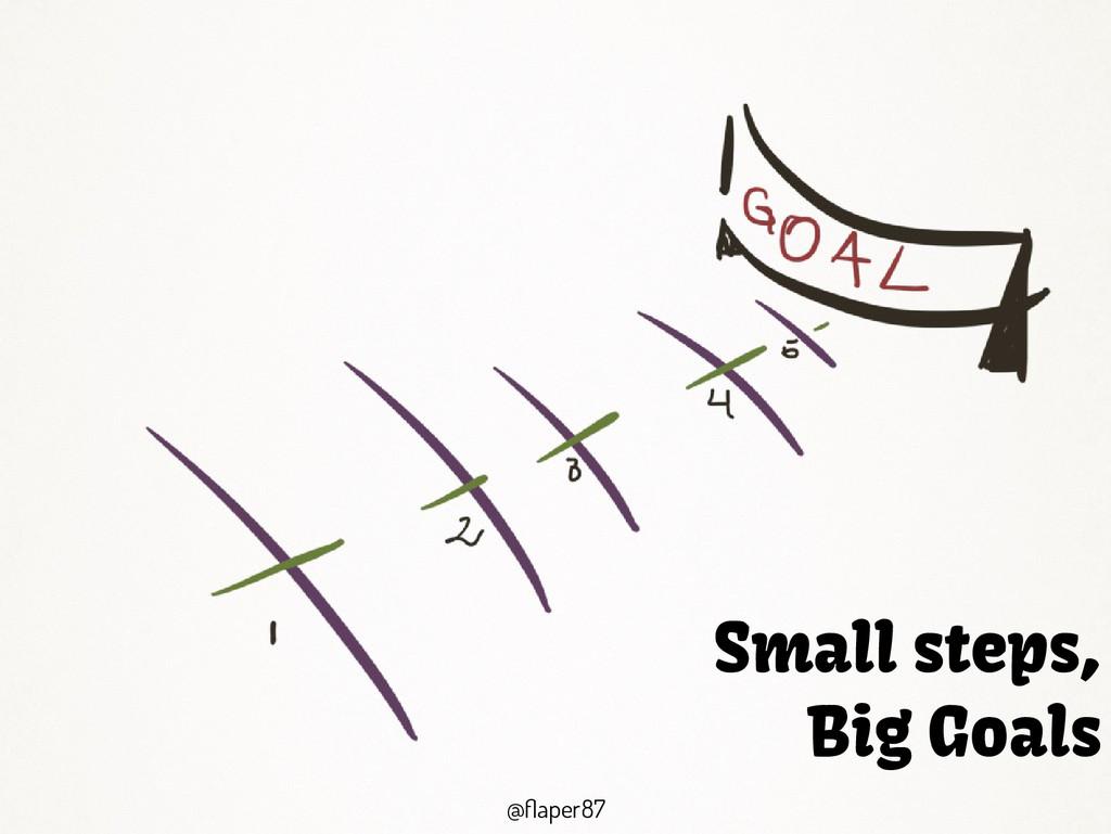 @flaper87 Small steps, Big Goals @flaper87
