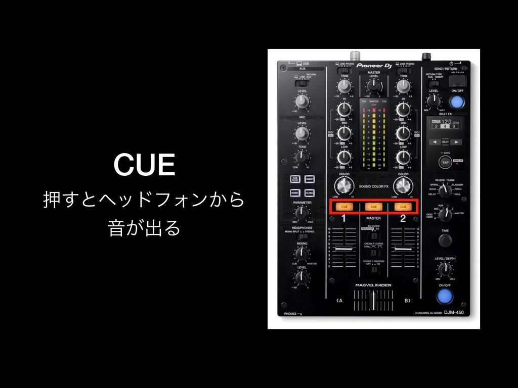 CUE ԡ͢ͱϔουϑΥϯ͔Β Ի͕ग़Δ