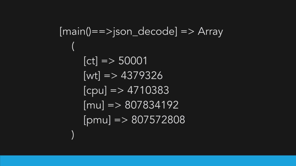 [main()==>json_decode] => Array ( [ct] => 50001...