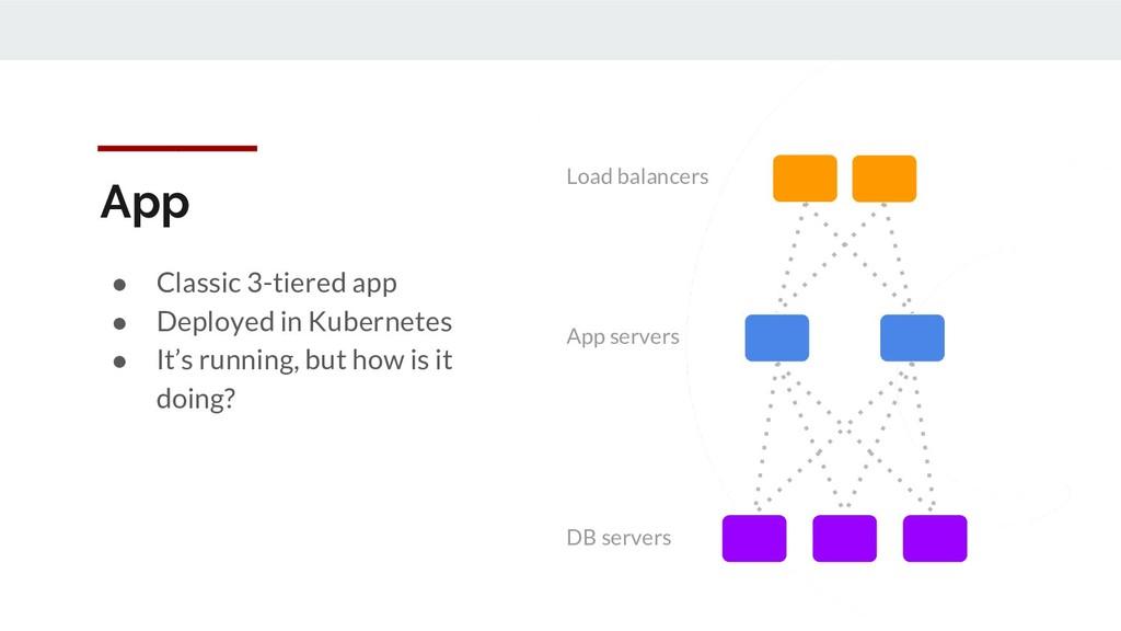 App ● Classic 3-tiered app ● Deployed in Kubern...