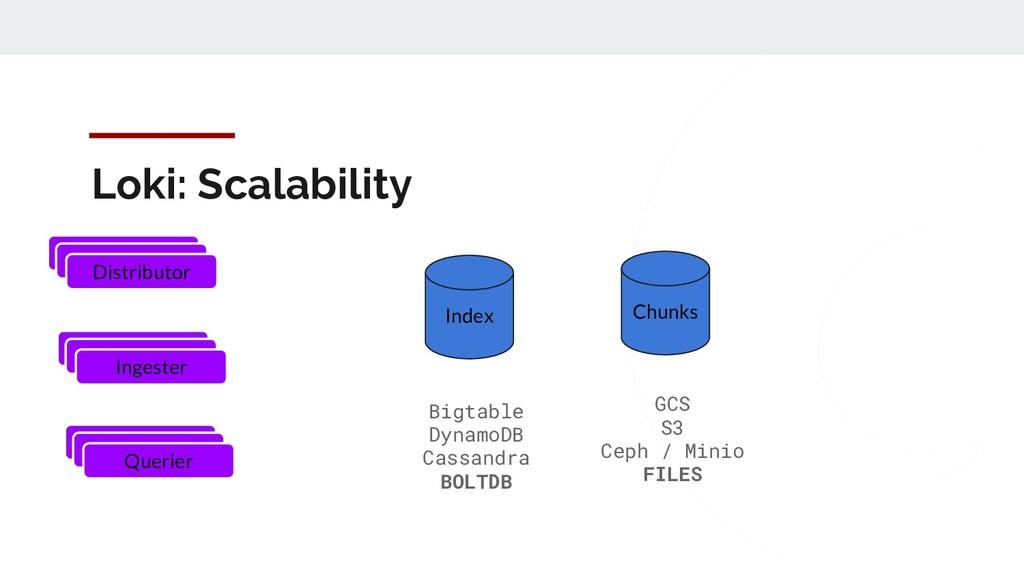 Loki: Scalability Index Chunks Bigtable DynamoD...