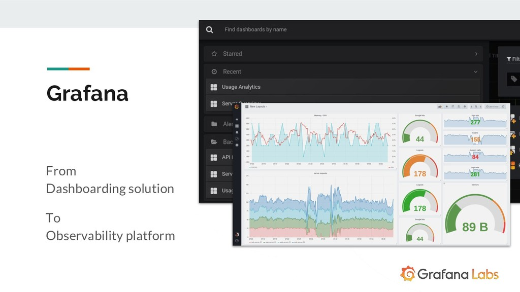 Grafana From Dashboarding solution To Observabi...
