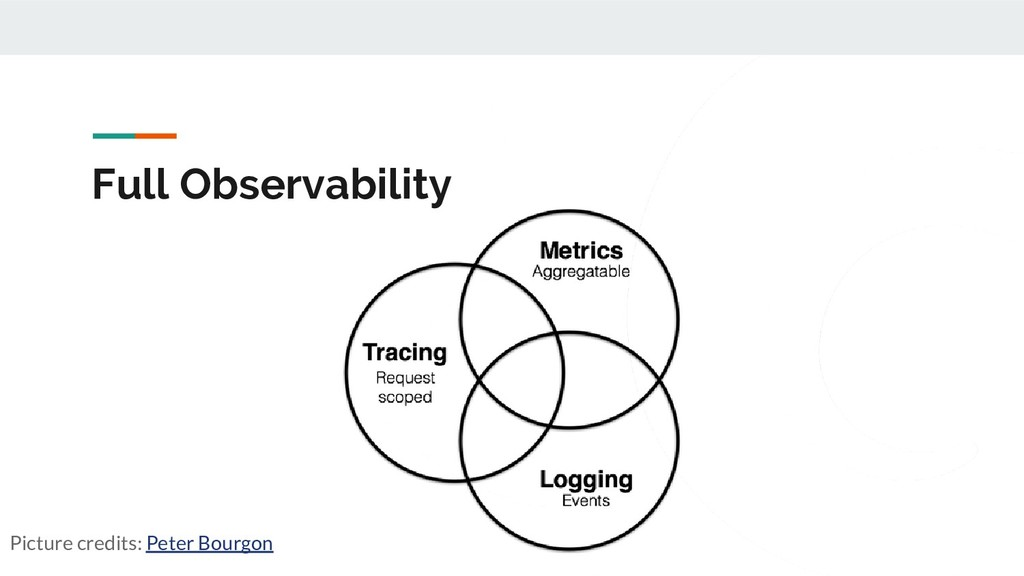 Full Observability Picture credits: Peter Bourg...