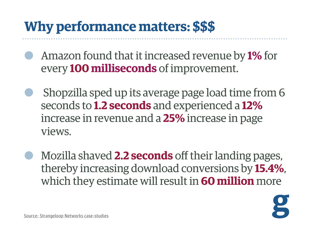 Why performance matters: $$$ • Amazon found tha...