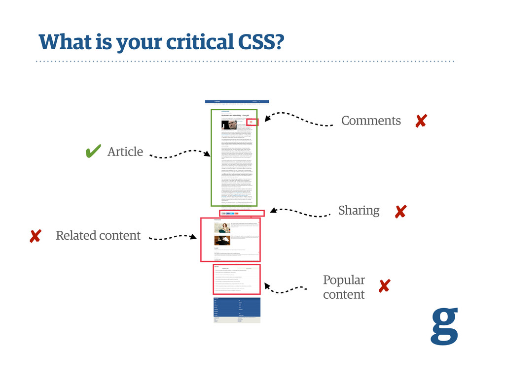 What is your critical CSS? g Comments ✘ Sharing...