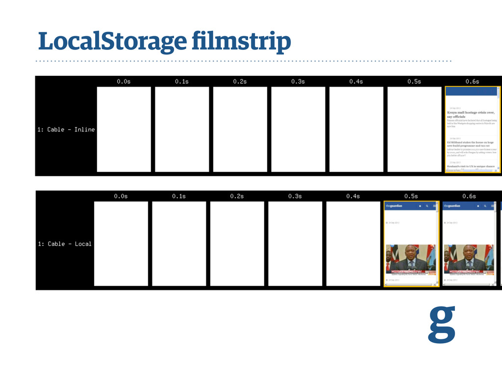 LocalStorage filmstrip g