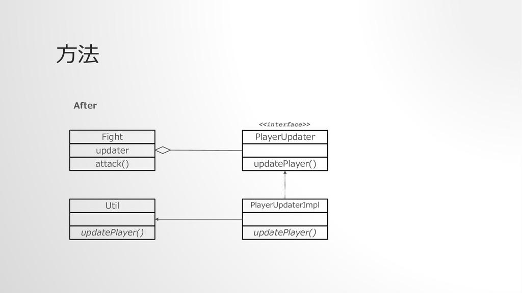 ()     <<interface>>  ...