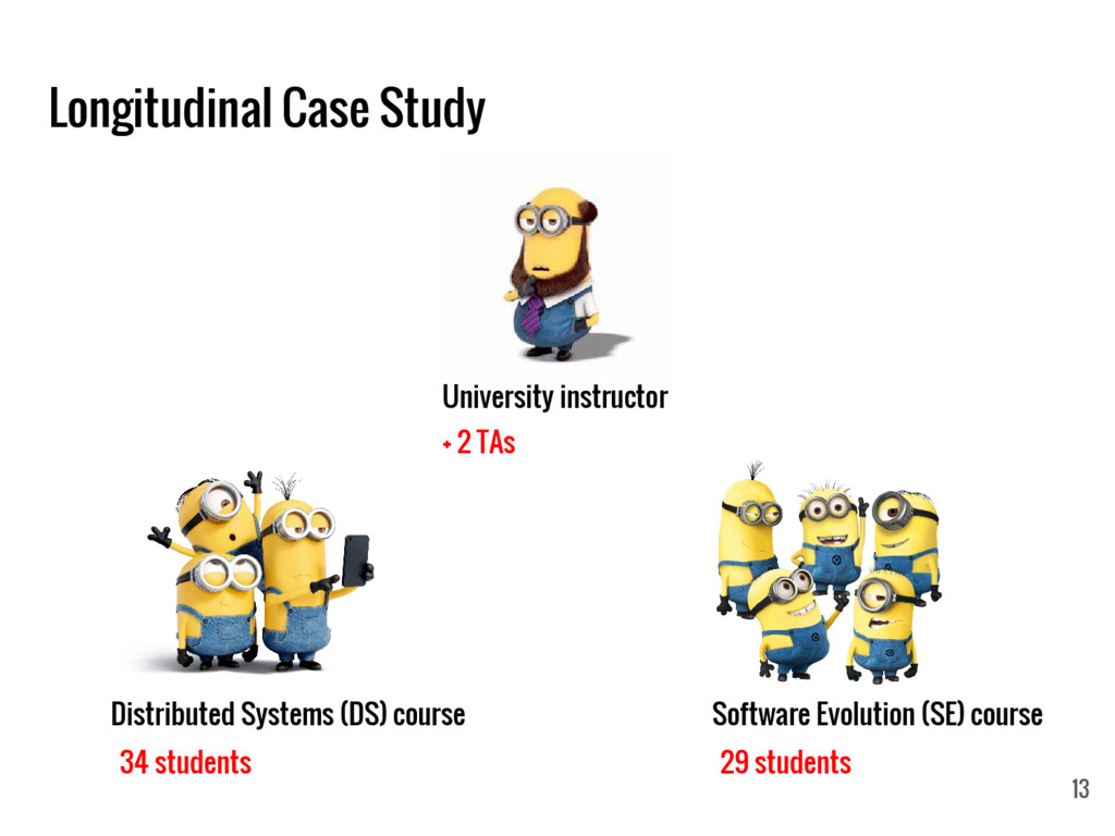 Longitudinal Case Study University instructor D...