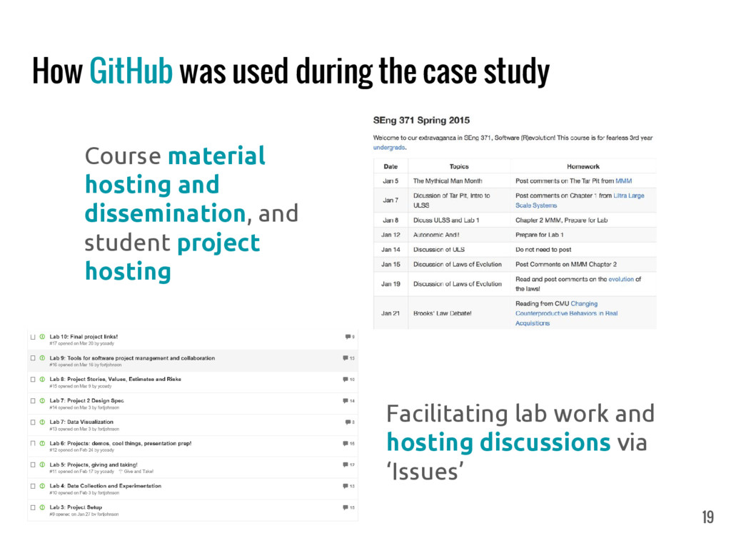 How GitHub was used during the case study Facil...