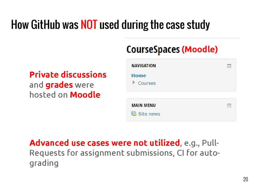 How GitHub was NOT used during the case study P...
