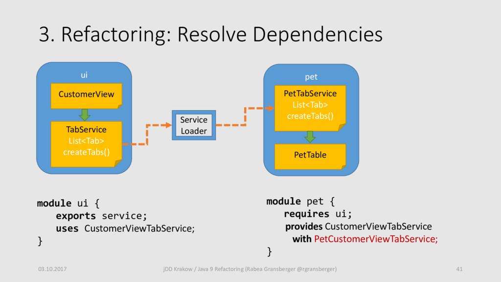 3. Refactoring: Resolve Dependencies 03.10.2017...