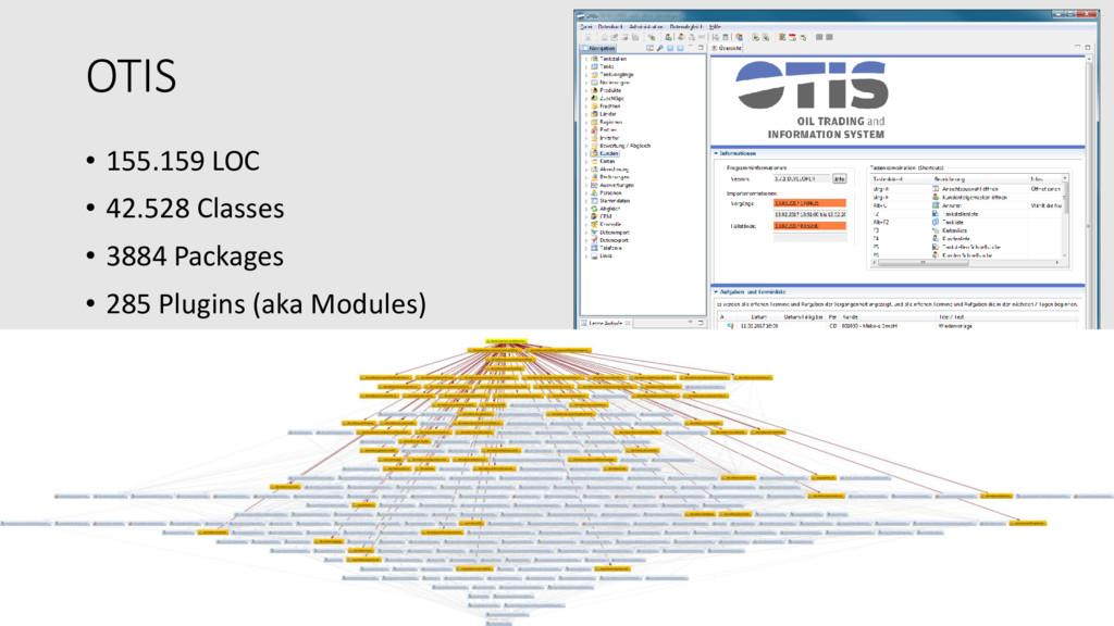 OTIS • 155.159 LOC • 42.528 Classes • 3884 Pack...