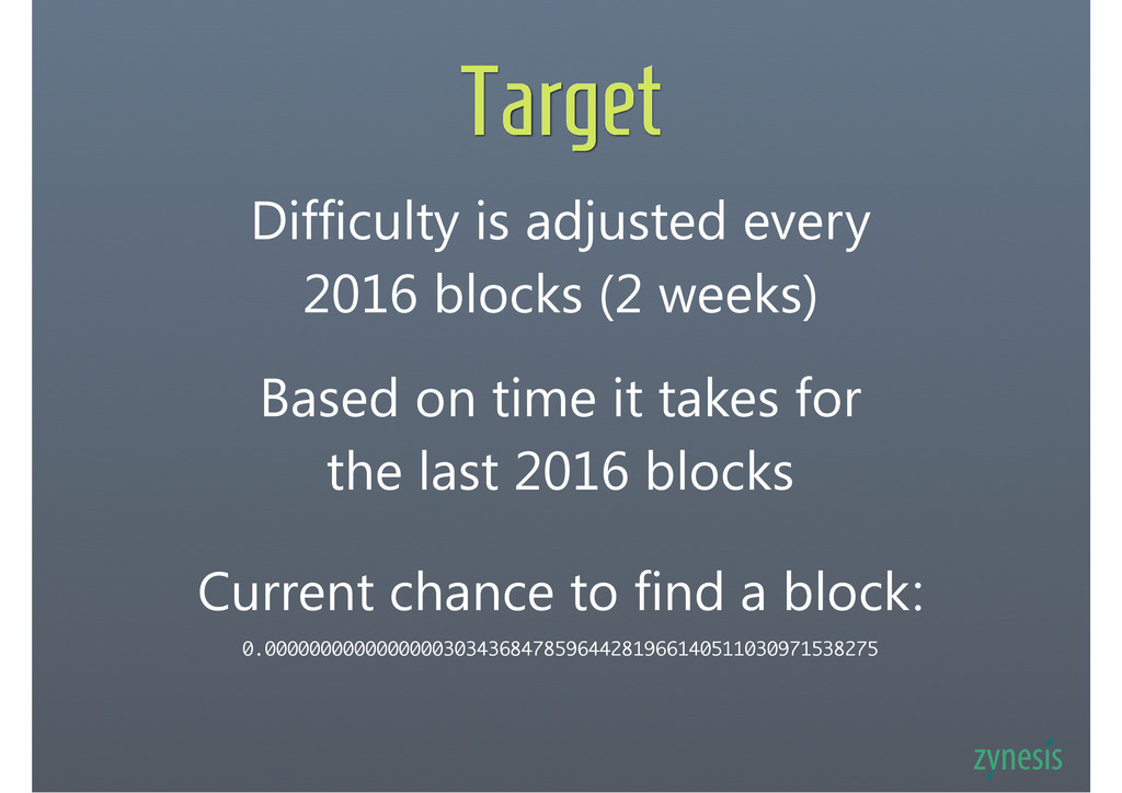 Target Difficulty is adjusted every 2016 blocks...