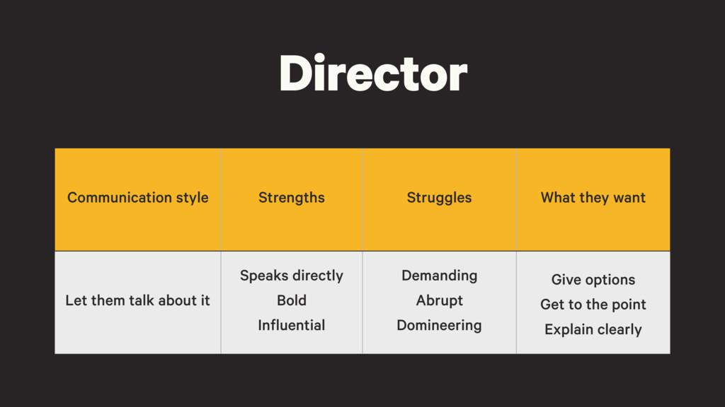 Director Communication style Strengths Struggle...