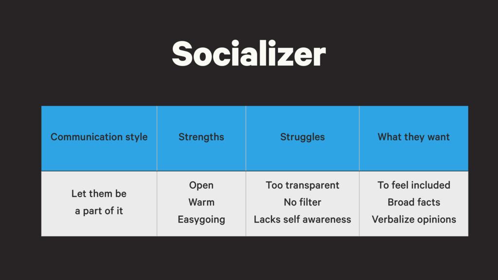 Socializer Communication style Strengths Strugg...