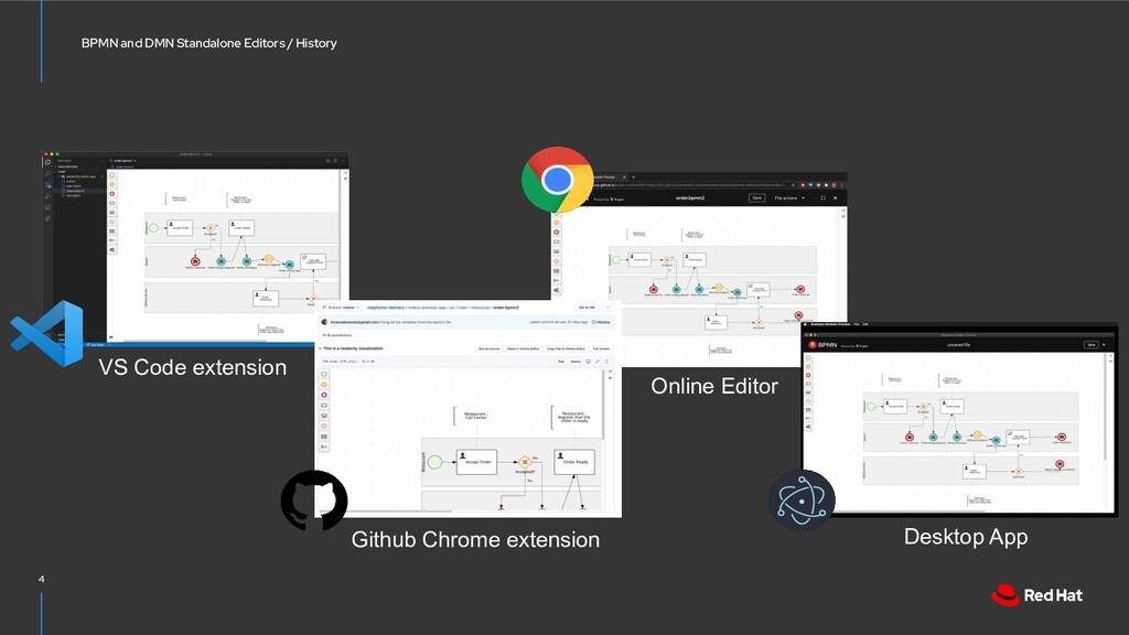 BPMN and DMN Standalone Editors / History 4 VS ...