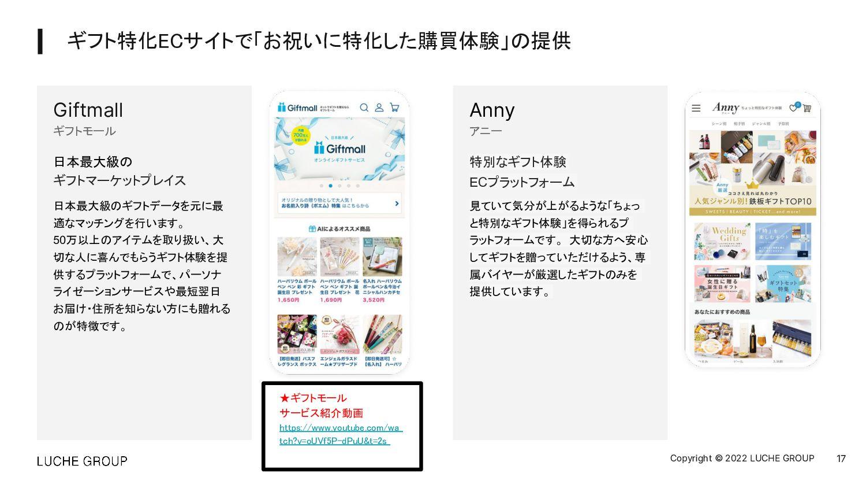17 Copyright © 2021 LUCHE GROUP 日本だけでなく世界へサービスを...