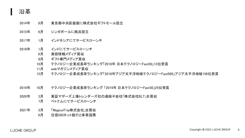 4 Copyright © 2021 LUCHE GROUP 沿革 2014年 8月 東...