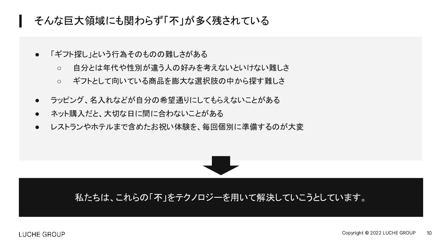 10 Copyright © 2021 LUCHE GROUP 私たちが実現したいこと 国や...